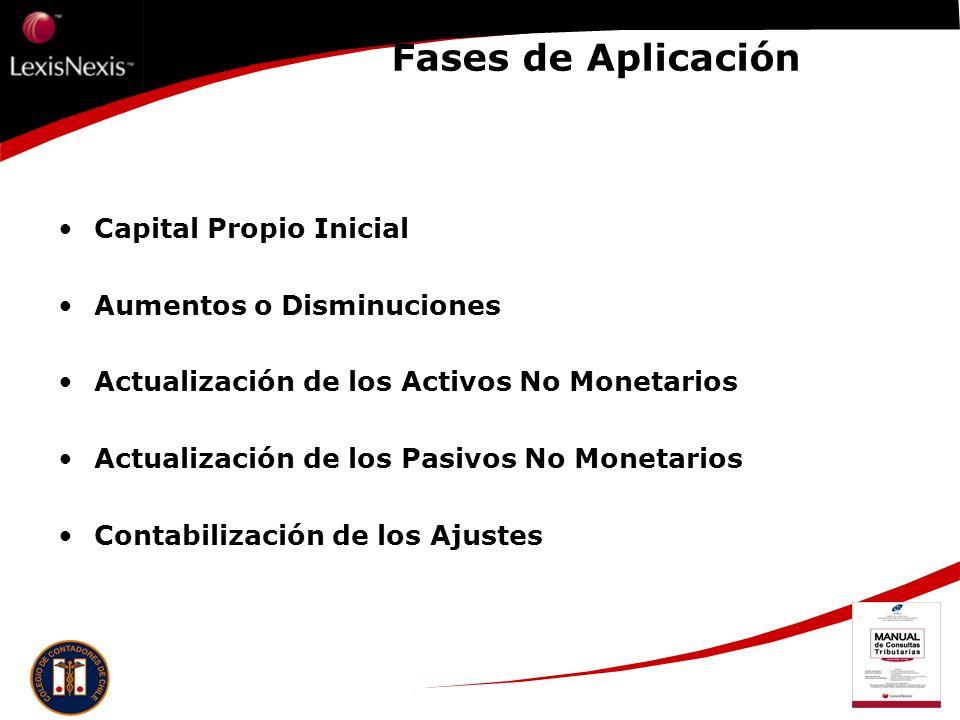 Fases de Aplicación Capital Propio Inicial Aumentos o Disminuciones