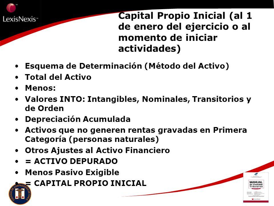 Capital Propio Inicial (al 1 de enero del ejercicio o al momento de iniciar actividades)