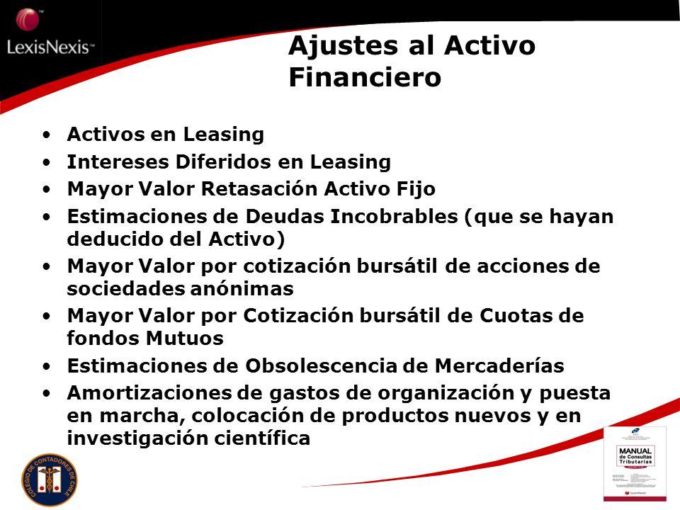 Ajustes al Activo Financiero