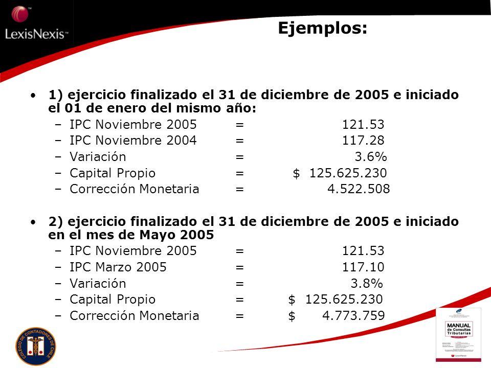 Ejemplos: 1) ejercicio finalizado el 31 de diciembre de 2005 e iniciado el 01 de enero del mismo año: