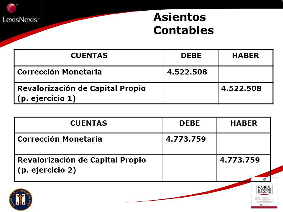 Asientos Contables CUENTAS DEBE HABER Corrección Monetaria 4.522.508
