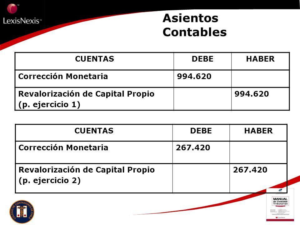Asientos Contables CUENTAS DEBE HABER Corrección Monetaria 994.620