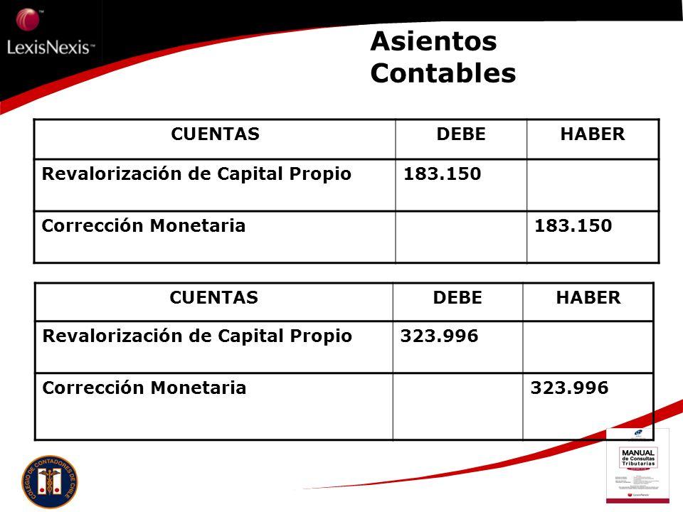 Asientos Contables CUENTAS DEBE HABER Revalorización de Capital Propio