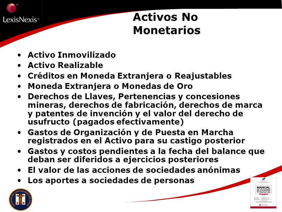 Activos No Monetarios Activo Inmovilizado Activo Realizable