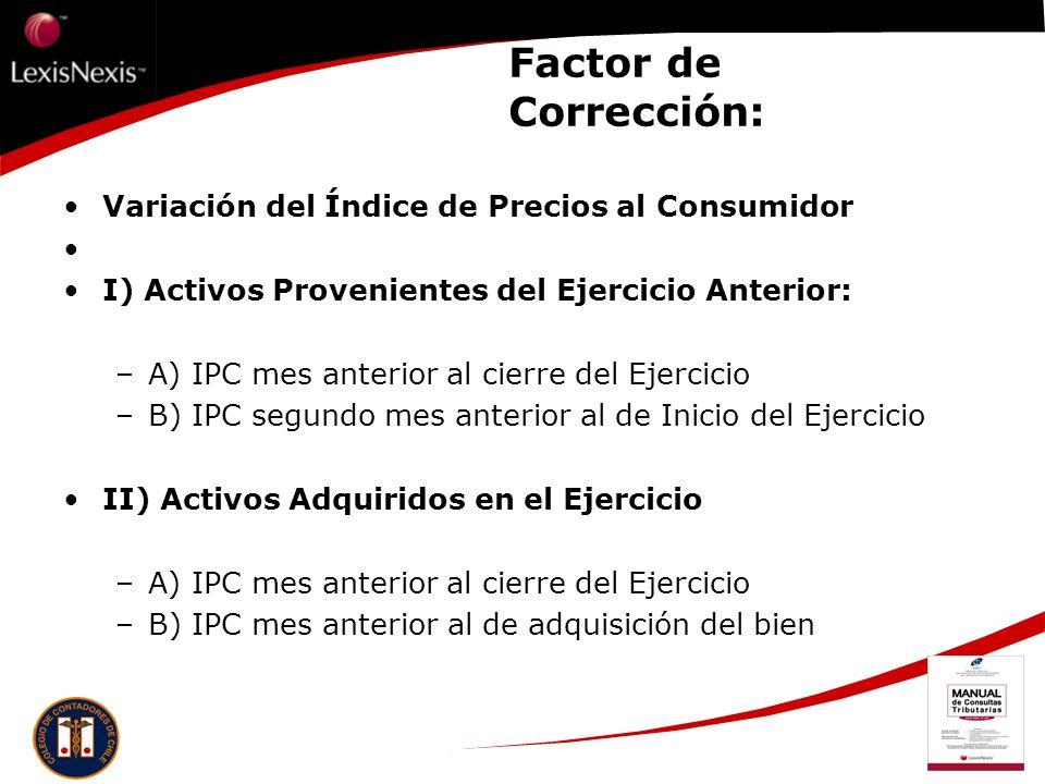 Factor de Corrección: Variación del Índice de Precios al Consumidor
