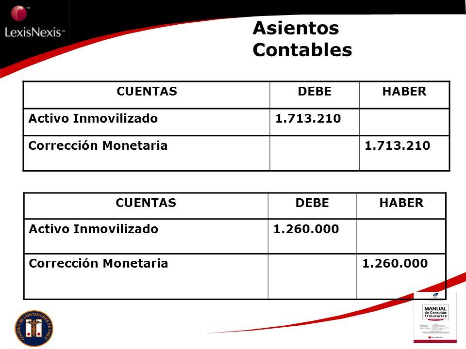 Asientos Contables CUENTAS DEBE HABER Activo Inmovilizado 1.713.210