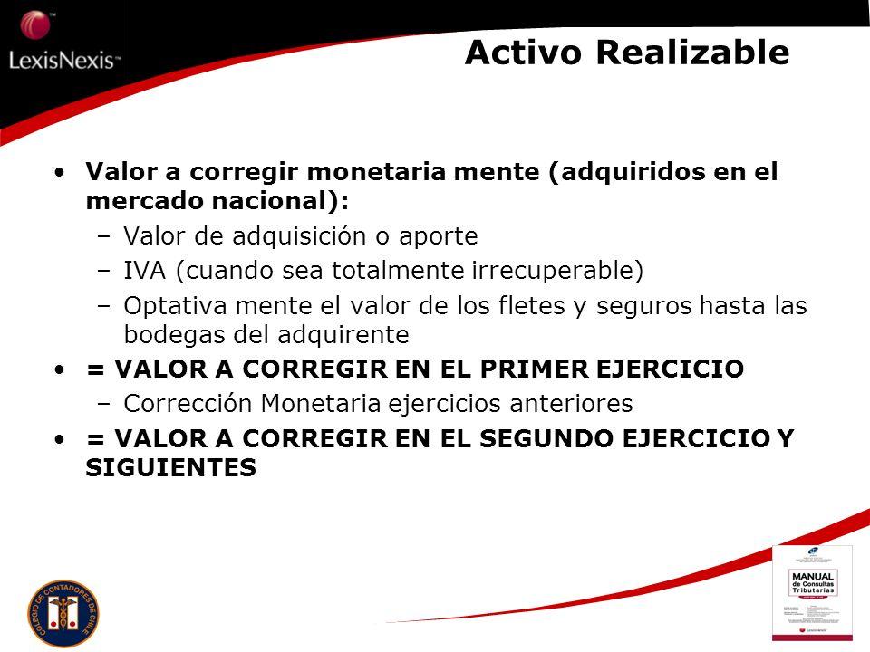 Activo Realizable Valor a corregir monetaria mente (adquiridos en el mercado nacional): Valor de adquisición o aporte.