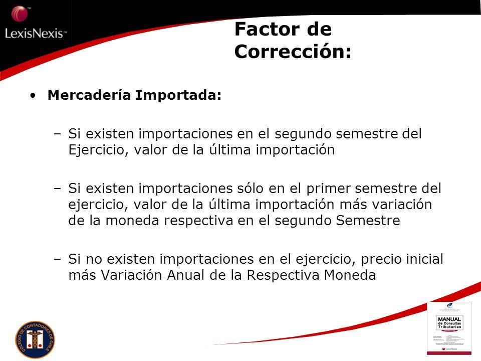 Factor de Corrección: Mercadería Importada:
