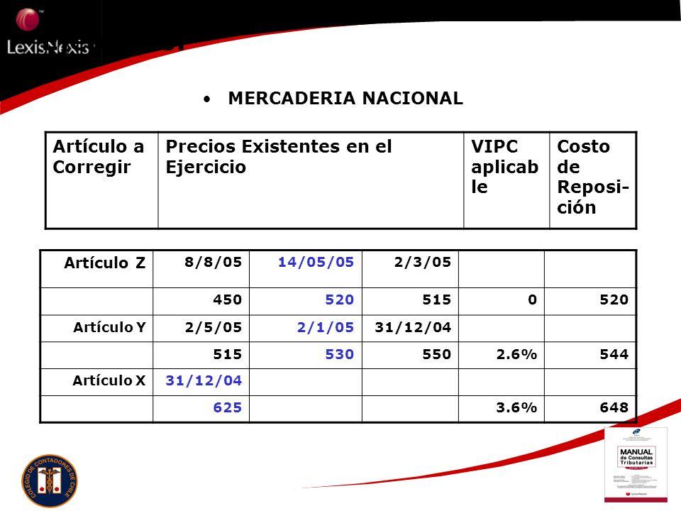 Ejemplos: MERCADERIA NACIONAL Artículo a Corregir