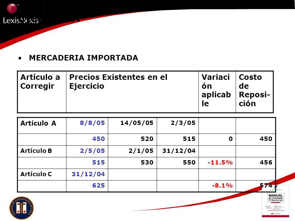 Ejemplos: MERCADERIA IMPORTADA Artículo a Corregir