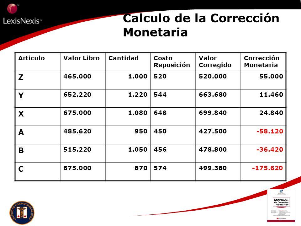 Calculo de la Corrección Monetaria