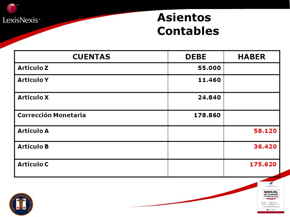 Asientos Contables CUENTAS DEBE HABER Articulo Z 55.000 Articulo Y