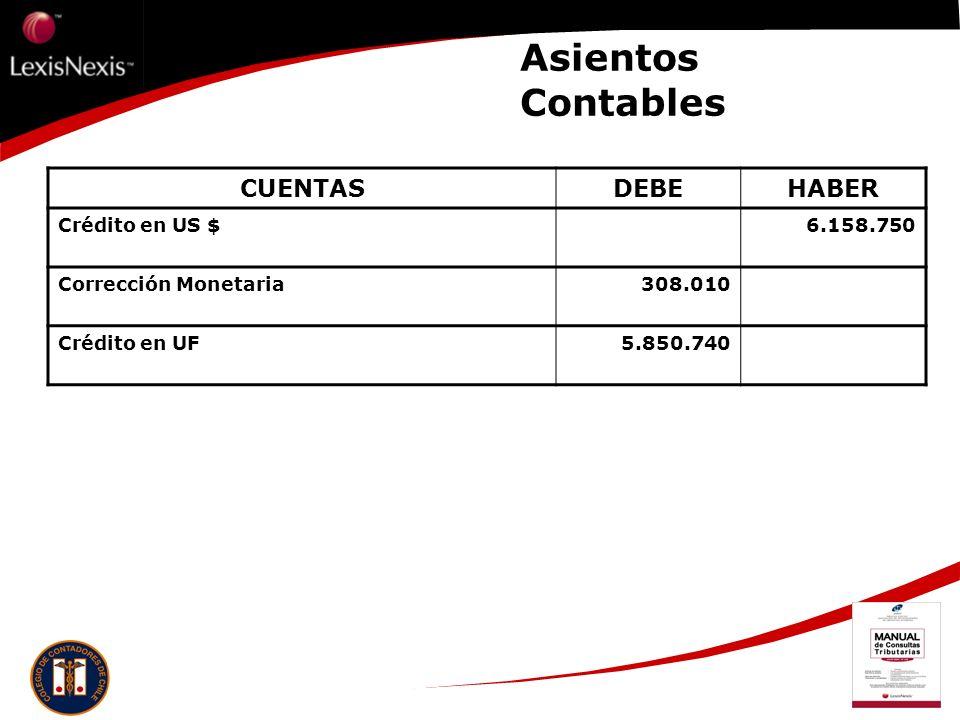 Asientos Contables CUENTAS DEBE HABER Crédito en US $ 6.158.750