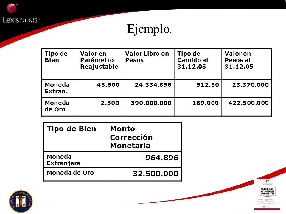 Ejemplo: Ejemplo: Tipo de Bien Monto Corrección Monetaria -964.896