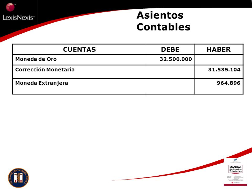 Asientos Contables CUENTAS DEBE HABER Moneda de Oro 32.500.000