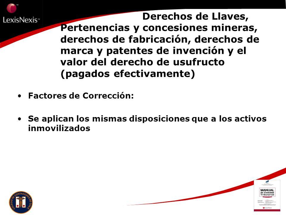 Derechos de Llaves, Pertenencias y concesiones mineras, derechos de fabricación, derechos de marca y patentes de invención y el valor del derecho de usufructo (pagados efectivamente)