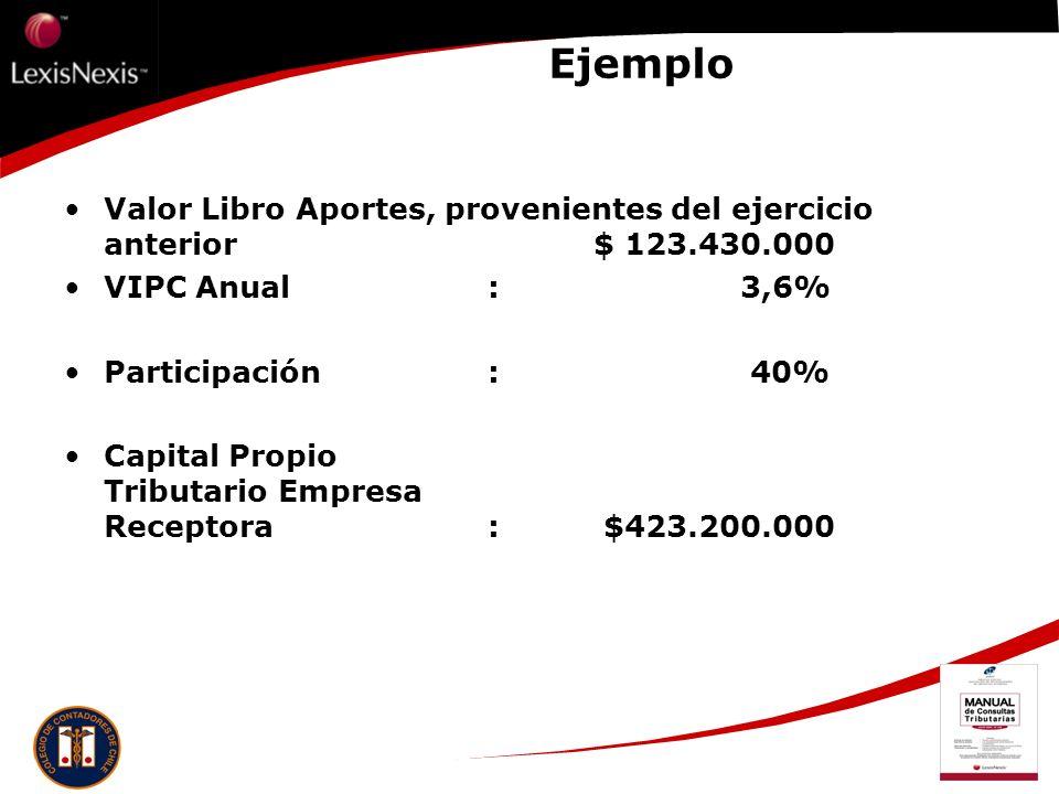 Ejemplo Valor Libro Aportes, provenientes del ejercicio anterior $ 123.430.000. VIPC Anual : 3,6%