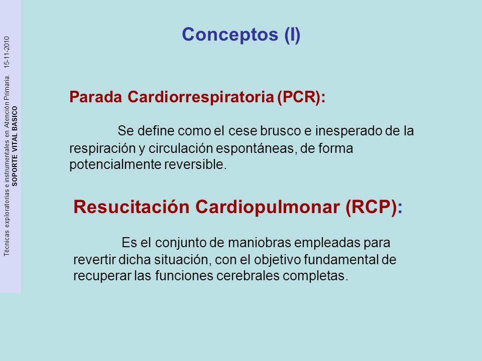 Resucitación Cardiopulmonar (RCP):