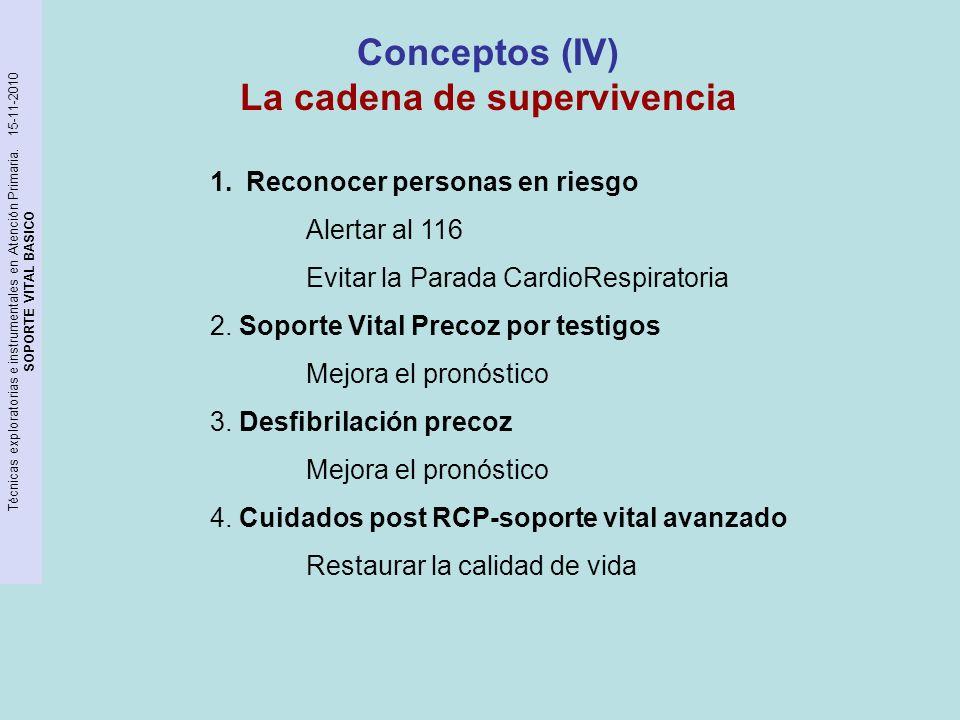 Conceptos (IV) La cadena de supervivencia