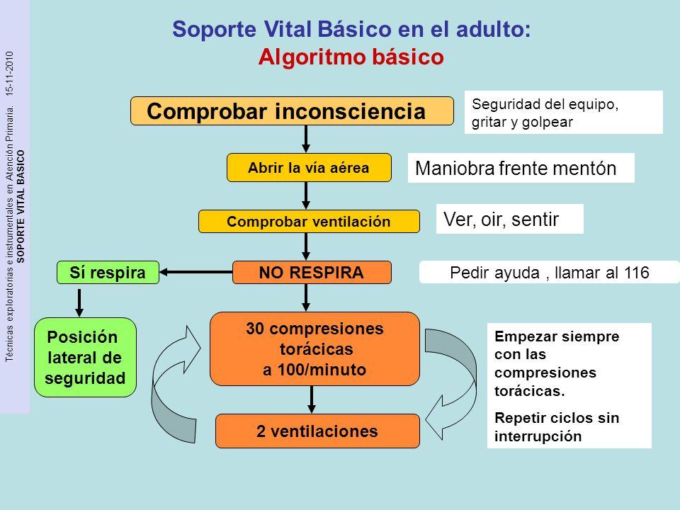 Soporte Vital Básico en el adulto: Algoritmo básico
