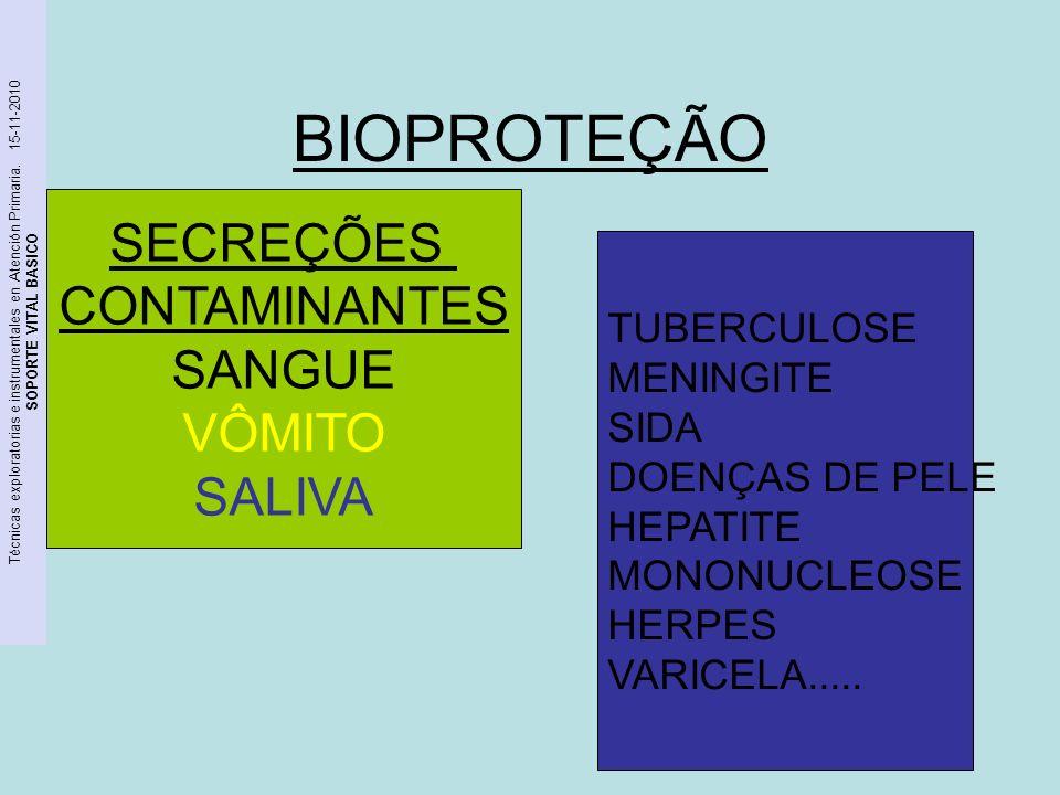 CUIDADO!!! BIOPROTEÇÃO SECREÇÕES CONTAMINANTES SANGUE VÔMITO SALIVA