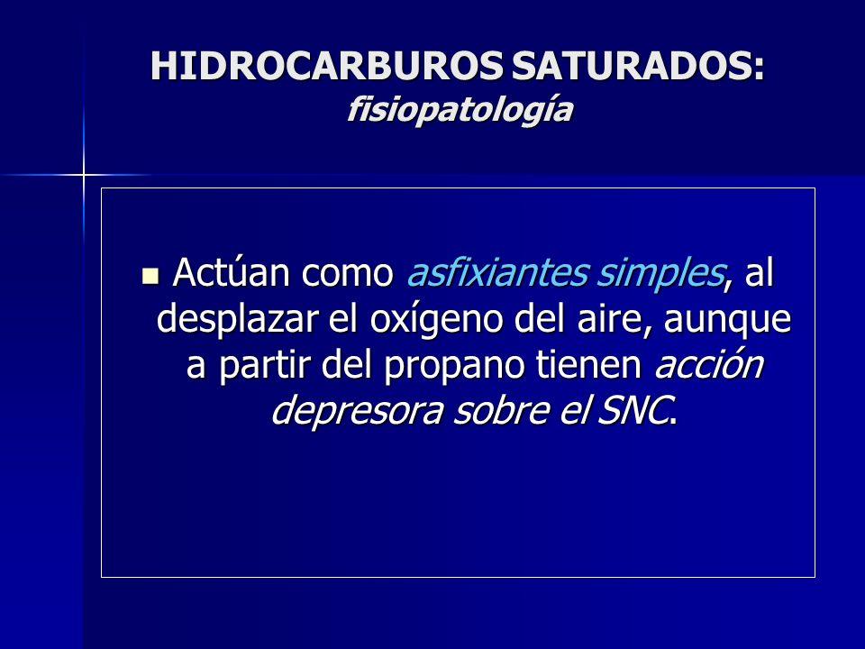 HIDROCARBUROS SATURADOS: fisiopatología