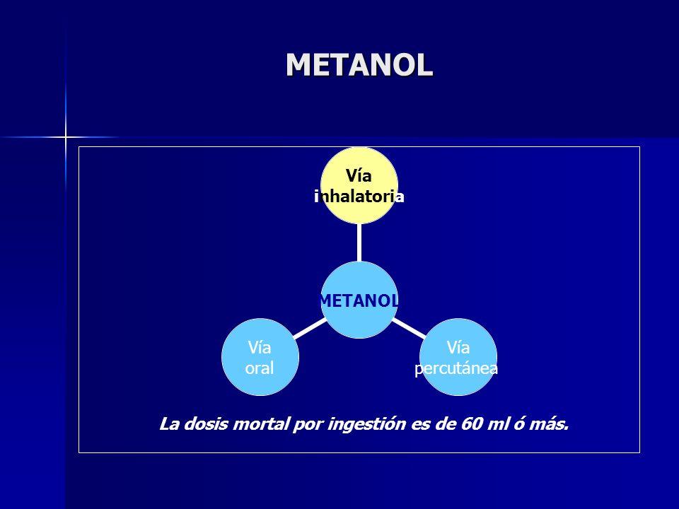 METANOL La dosis mortal por ingestión es de 60 ml ó más.