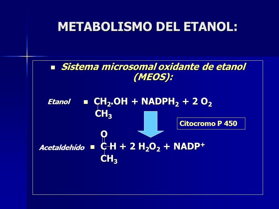 METABOLISMO DEL ETANOL: