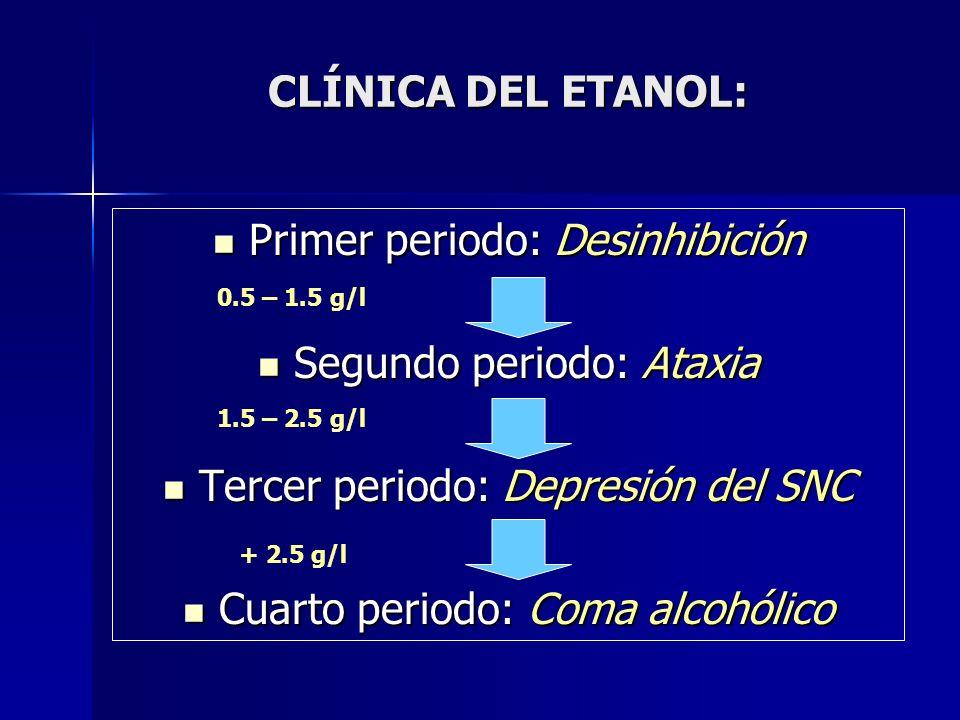 Primer periodo: Desinhibición Segundo periodo: Ataxia