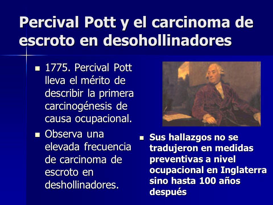 Percival Pott y el carcinoma de escroto en desohollinadores