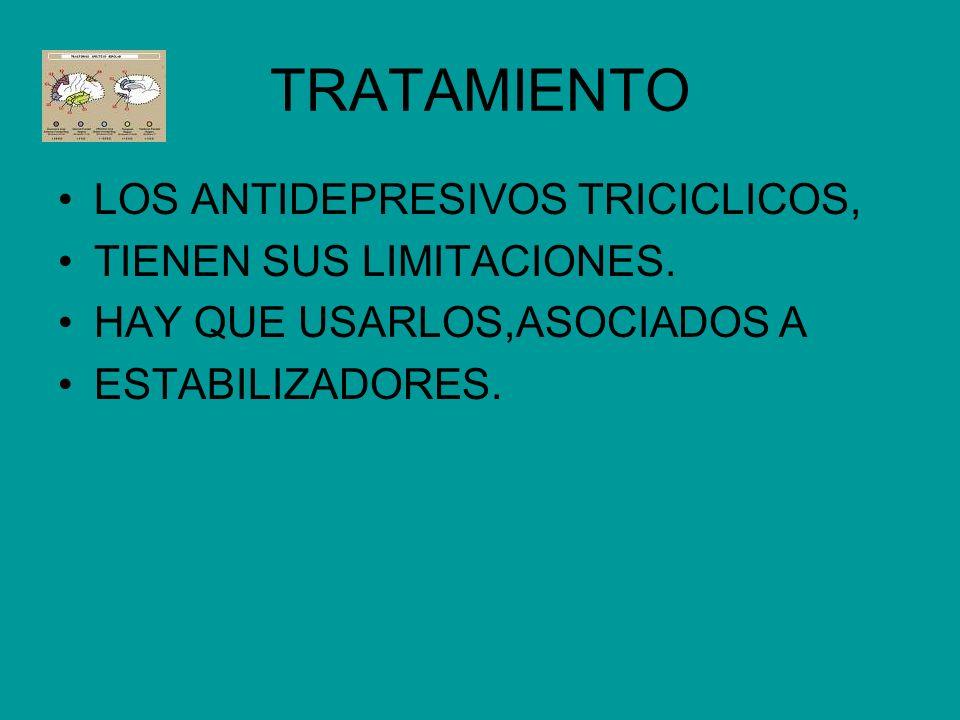 TRATAMIENTO LOS ANTIDEPRESIVOS TRICICLICOS, TIENEN SUS LIMITACIONES.