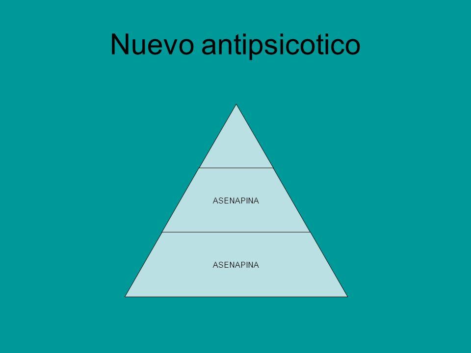 Nuevo antipsicotico