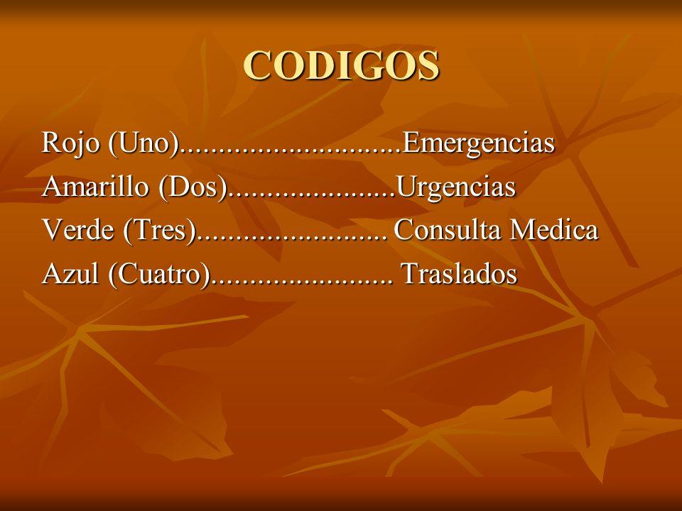 CODIGOS Rojo (Uno).............................Emergencias