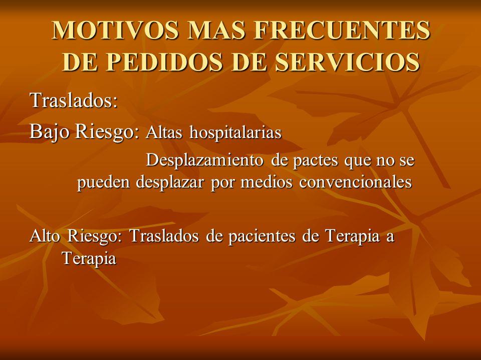 MOTIVOS MAS FRECUENTES DE PEDIDOS DE SERVICIOS