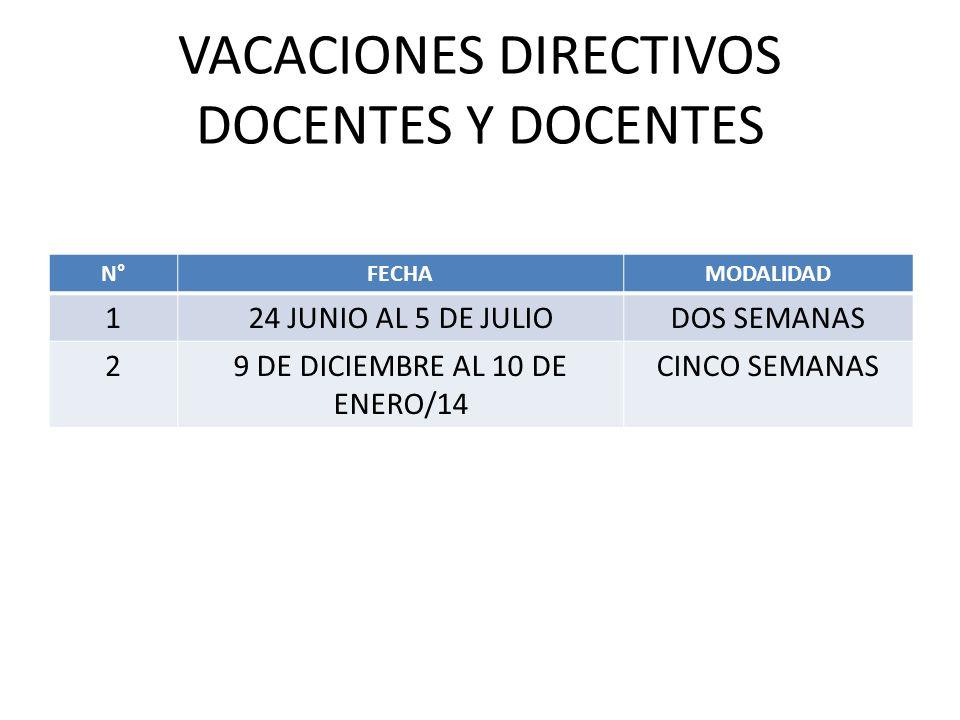 VACACIONES DIRECTIVOS DOCENTES Y DOCENTES