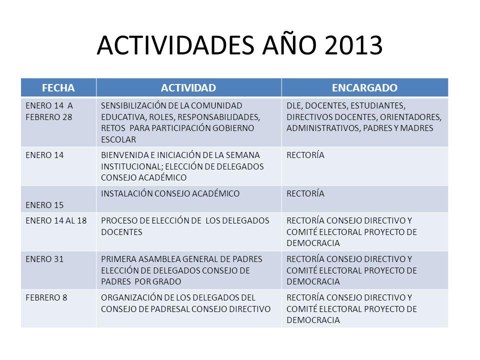 ACTIVIDADES AÑO 2013 FECHA ACTIVIDAD ENCARGADO ENERO 14 A FEBRERO 28