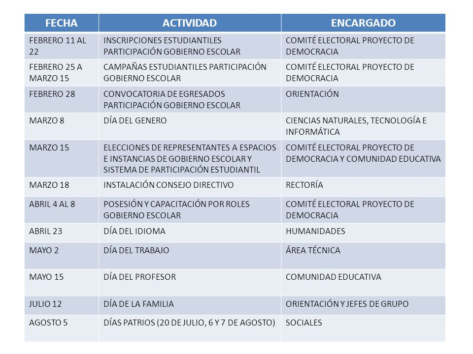 FECHA ACTIVIDAD ENCARGADO