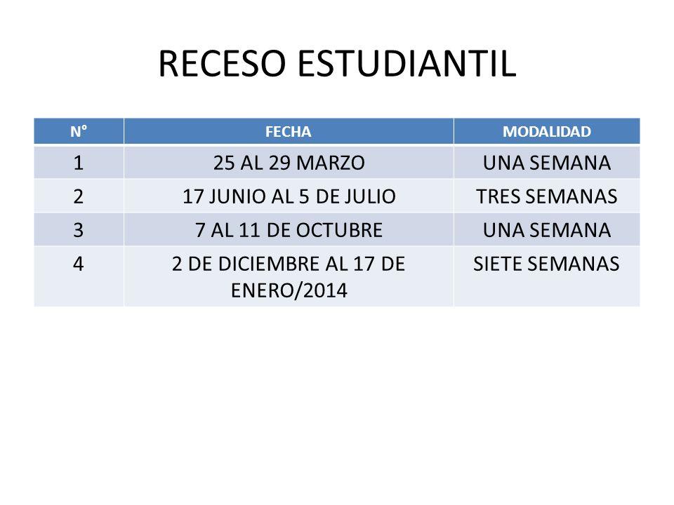 2 DE DICIEMBRE AL 17 DE ENERO/2014