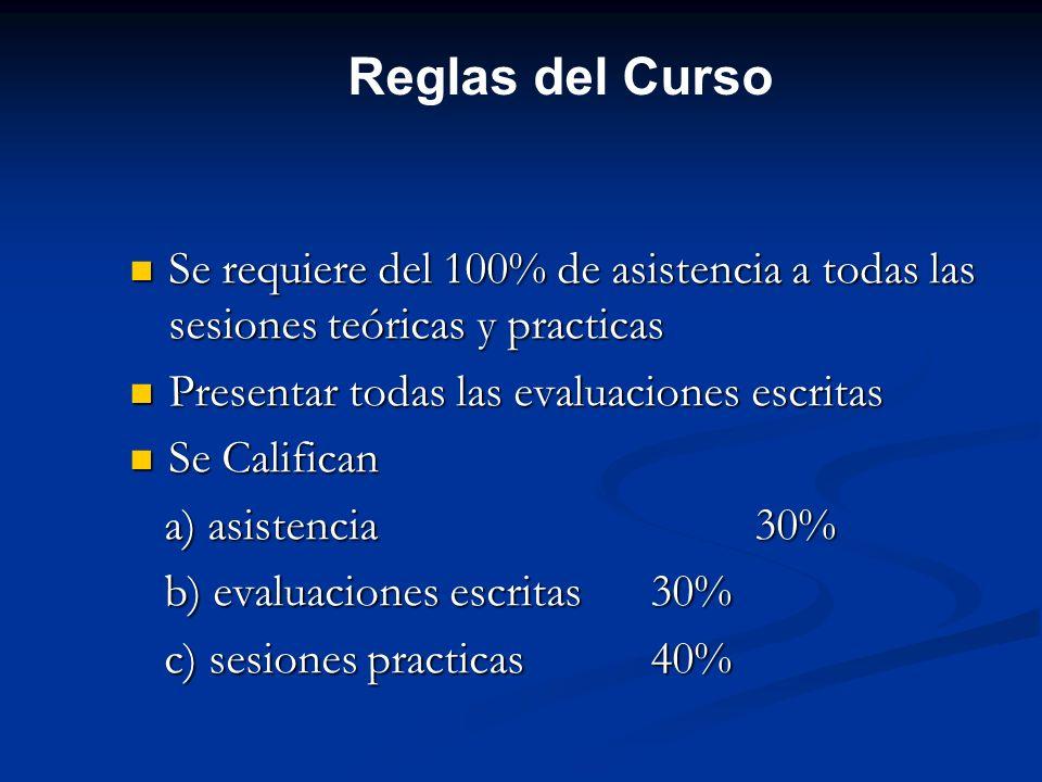 Reglas del Curso Se requiere del 100% de asistencia a todas las sesiones teóricas y practicas. Presentar todas las evaluaciones escritas.
