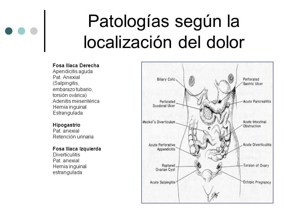 Patologías según la localización del dolor