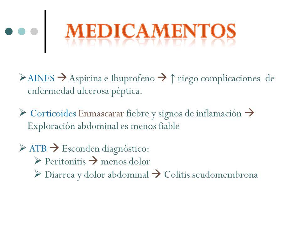 AINES  Aspirina e Ibuprofeno  ↑ riego complicaciones de enfermedad ulcerosa péptica.