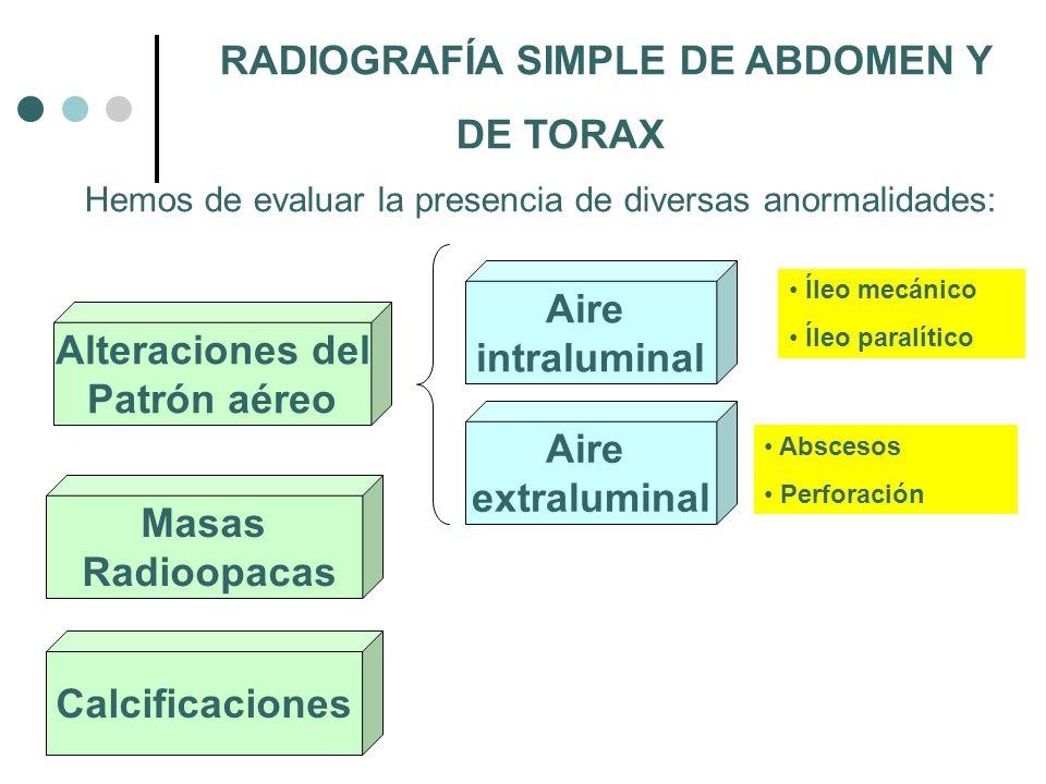 RADIOGRAFÍA SIMPLE DE ABDOMEN Y DE TORAX