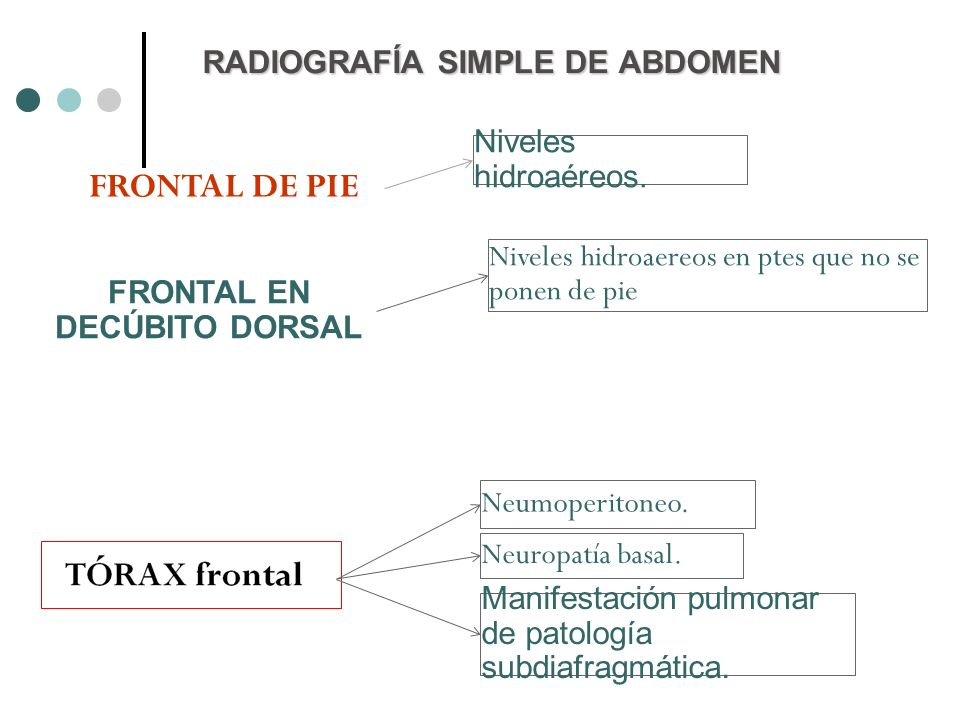 RADIOGRAFÍA SIMPLE DE ABDOMEN