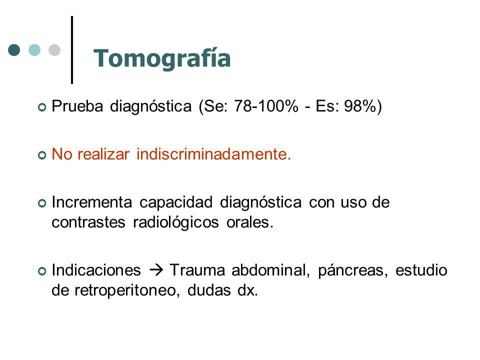 Tomografía Prueba diagnóstica (Se: 78-100% - Es: 98%)