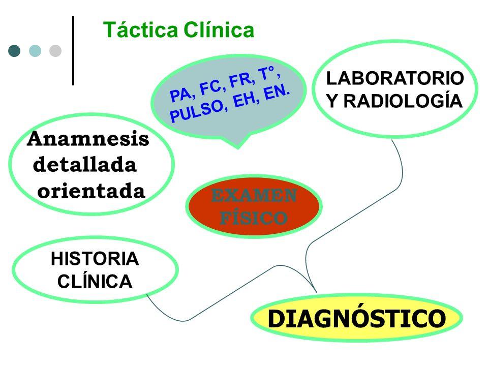 DIAGNÓSTICO Táctica Clínica Anamnesis detallada orientada