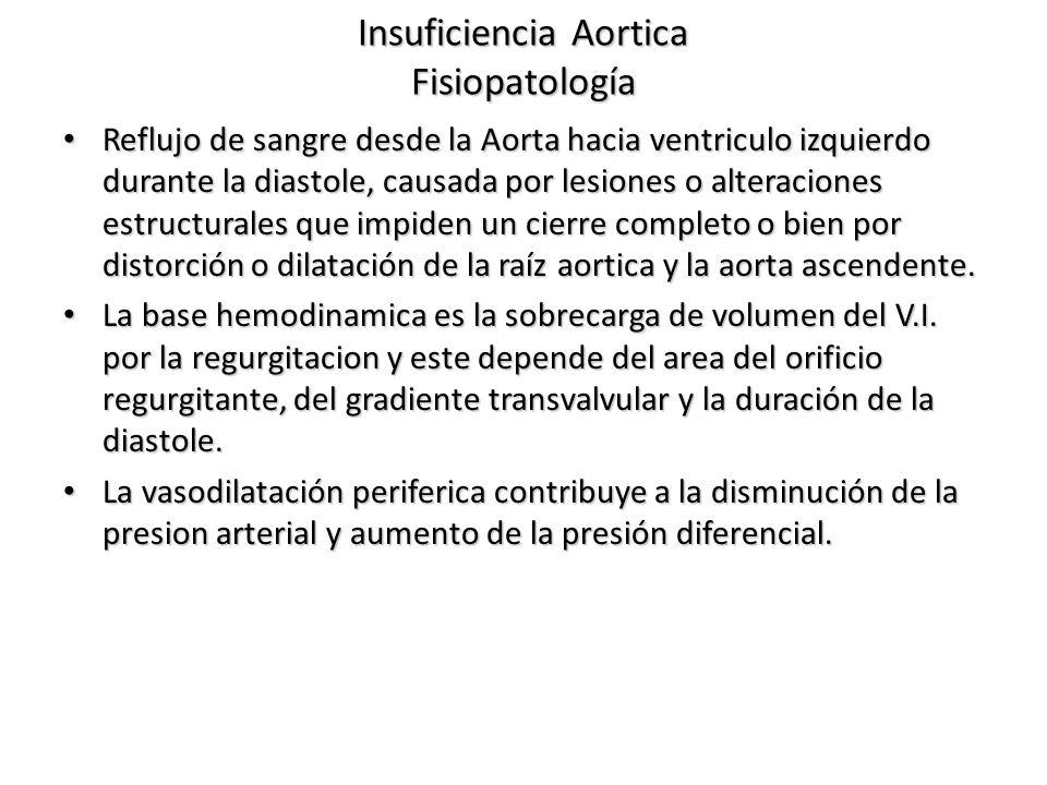 Insuficiencia Aortica Fisiopatología