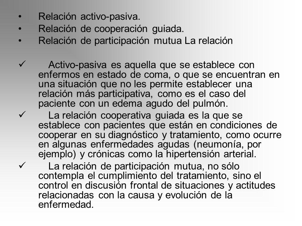 Relación activo-pasiva.
