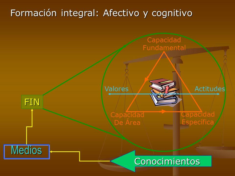 Medios Formación integral: Afectivo y cognitivo FIN Conocimientos