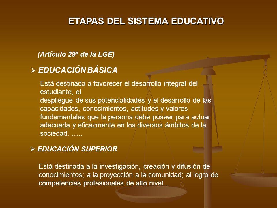 ETAPAS DEL SISTEMA EDUCATIVO