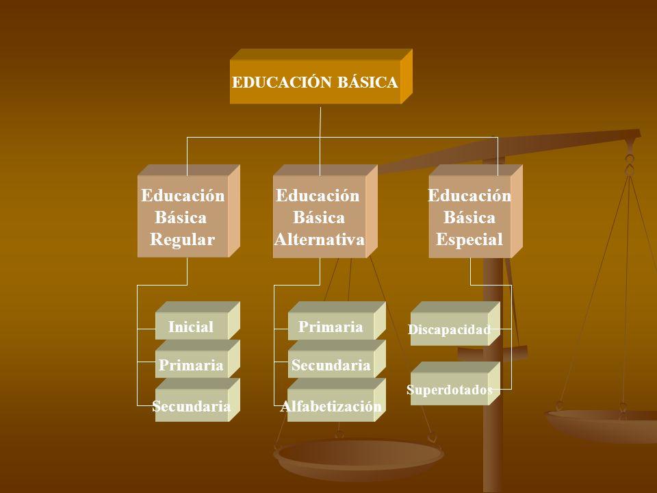 Educación Básica Regular Educación Básica Alternativa Educación Básica